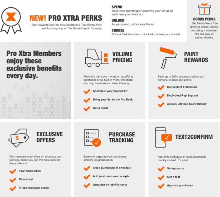 Screenshot of Home Depot's Pro Xtra rewards program for frugal shoppers.