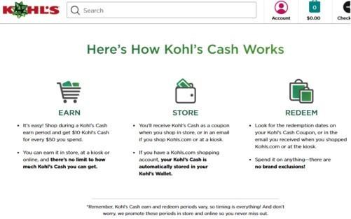 Screenshot of the Kohl's Cash Works rewards program.